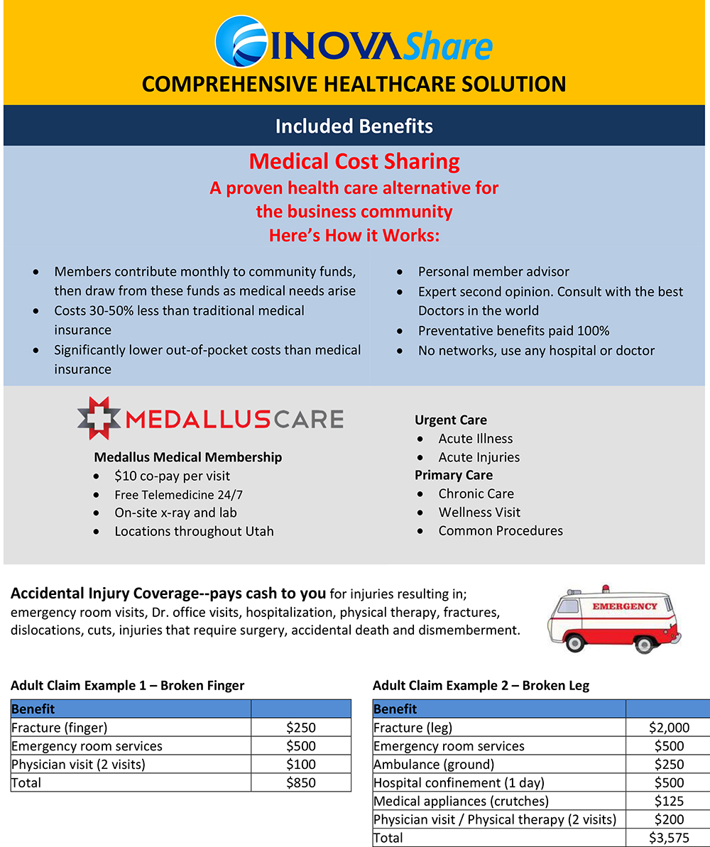 Inovashare Comprehensive Healthcare Solution