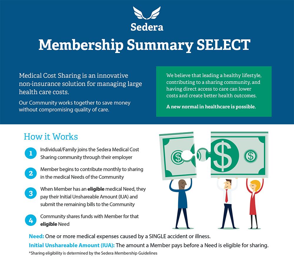 Sedera Membership Summary Select
