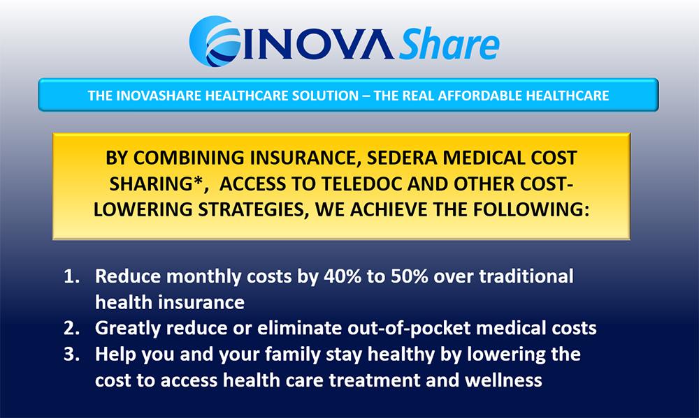 Inovashare Health Care Solution