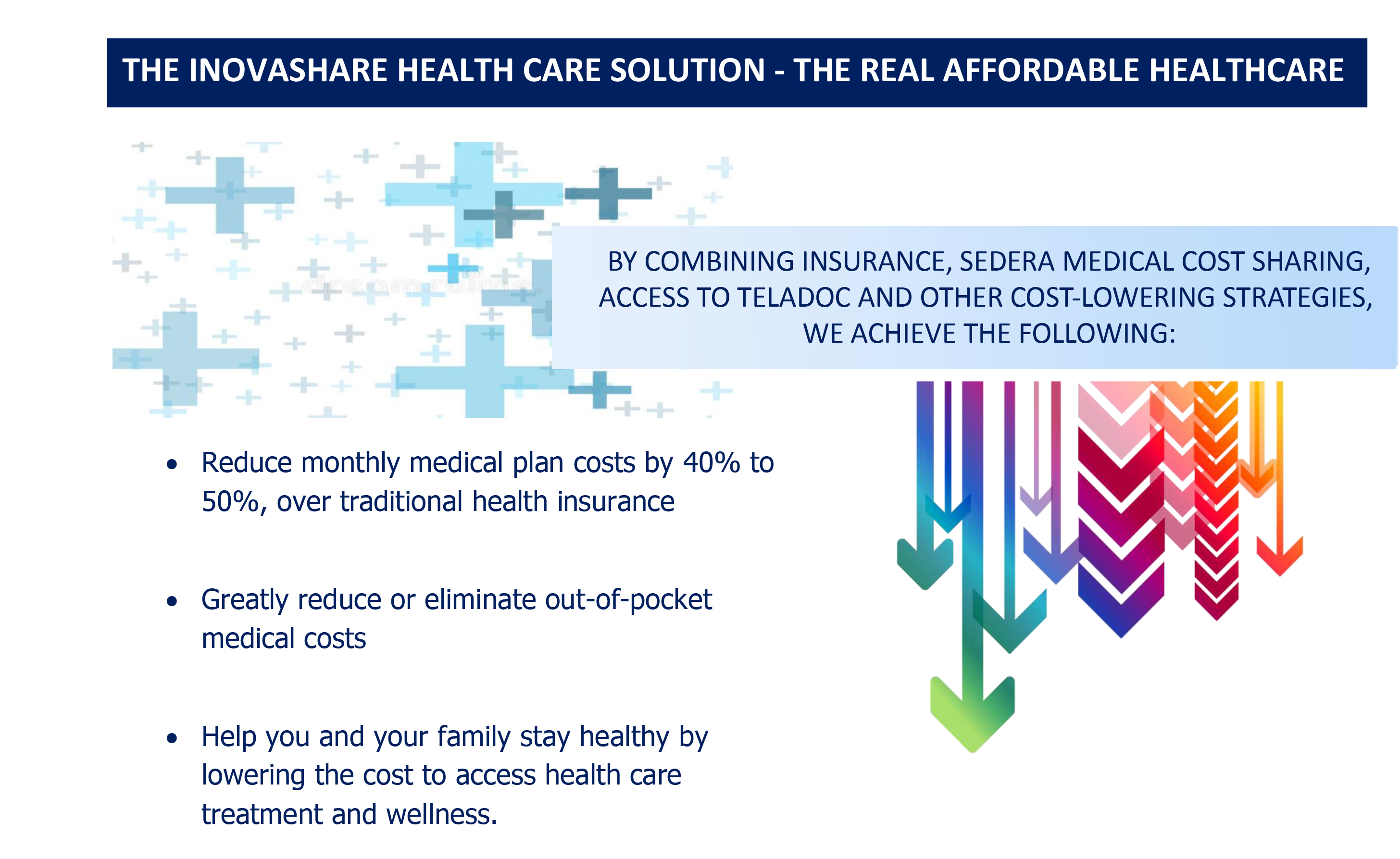 Inovashare healthcare solution